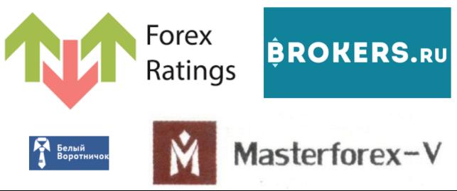 Какие компании предоставляют доступ к forex forex trader and