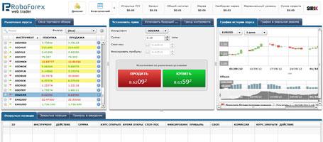 Webterminal roboforex лучшие советники forex скачать бесплатно